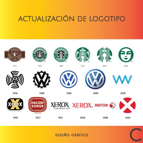 actualizacion-de-logotipo-por-cristobal-marchan